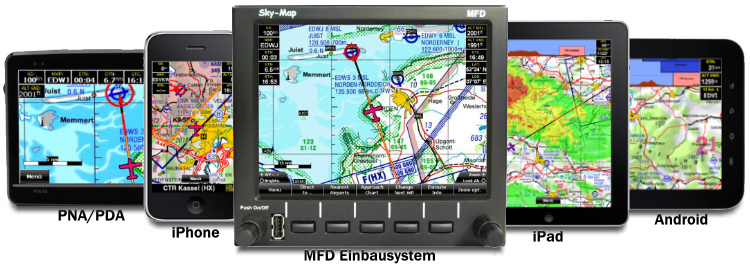Sky-Map Devices